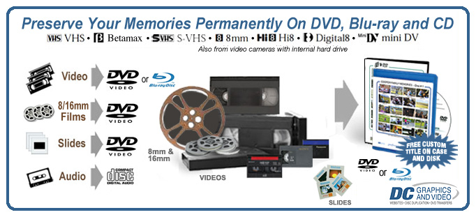 Professionally Transferred O Chapter Thumbnails On DVD And Case Low Prices Master Kept File For Easy Re Ordering Of Duplicates